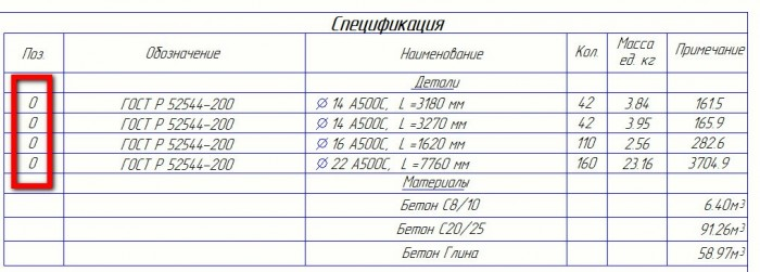 спецификация арматуры таблица гост