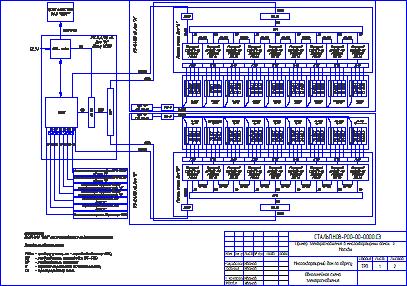 документы для подключения электричества в Закубежье