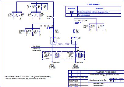 Услуги по получению документов для электроснабжения в Удельная сколько стоит отопить дом 150м2 электричеством